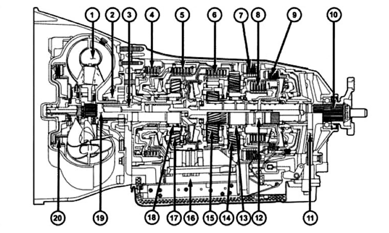 Mopar HEMI NAG1 Transmission - shopHEMI
