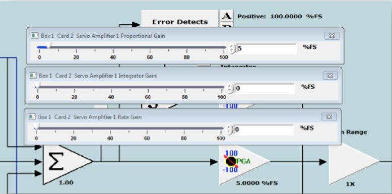 Servo Hydraulic Controller PID Optimization Shore Western