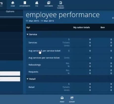 Generate an employee performance report Shortcuts
