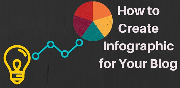 How to Create Stunning Infographics for Your Blog Post - create graphics