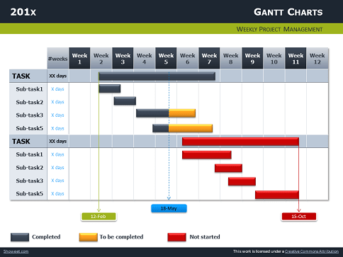 Example Domain Free Gantt Chart Template For Powerpoint