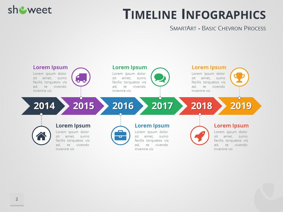 chronologie cv
