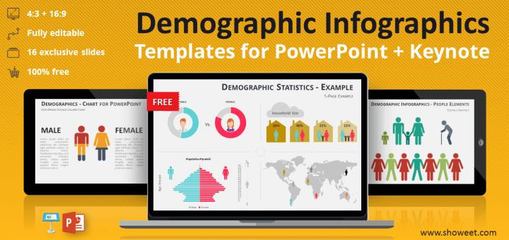 resume demographic information