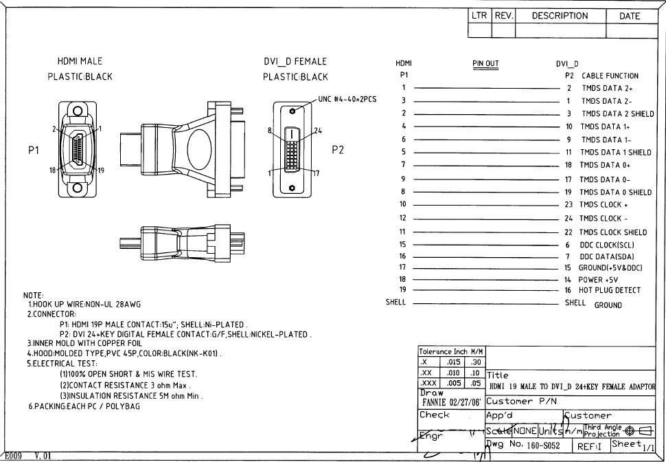 Vga To Dvi Wiring Diagram wiring diagram panel