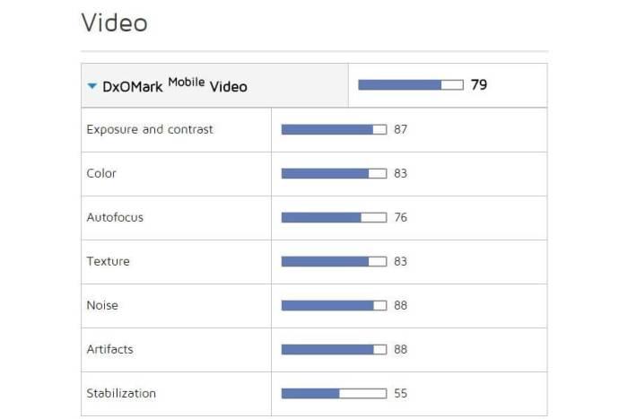 smt-Nexus6P-Video