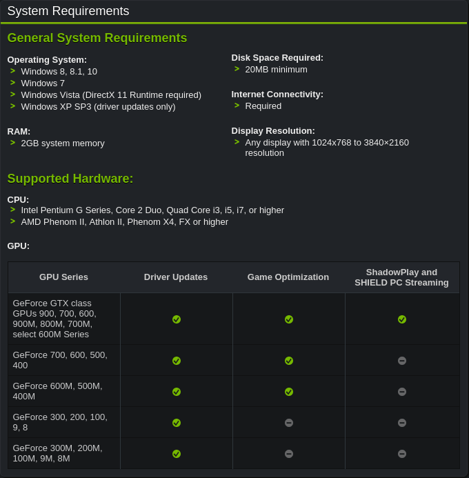 Tabela de Compatibilidade - Fonte: http://www.geforce.com/geforce-experience/system-requirements