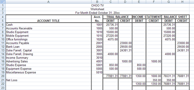 Project 2 Financial Statements