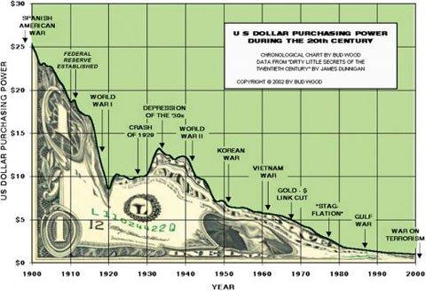 devaluation_dollar1