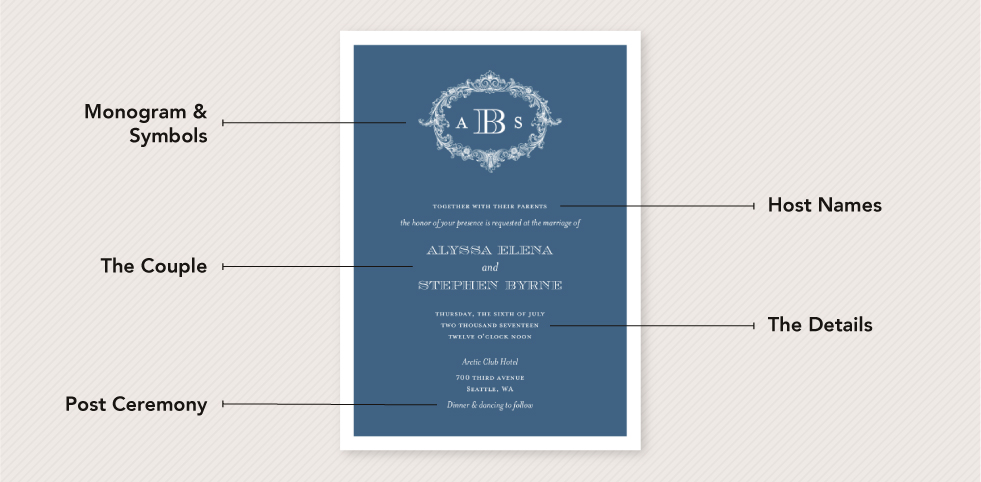 Wedding Invitation Wording Examples 2018 Shutterfly