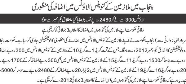Punjab Govt Issue Revised Conveyance Allowance Notification 2012