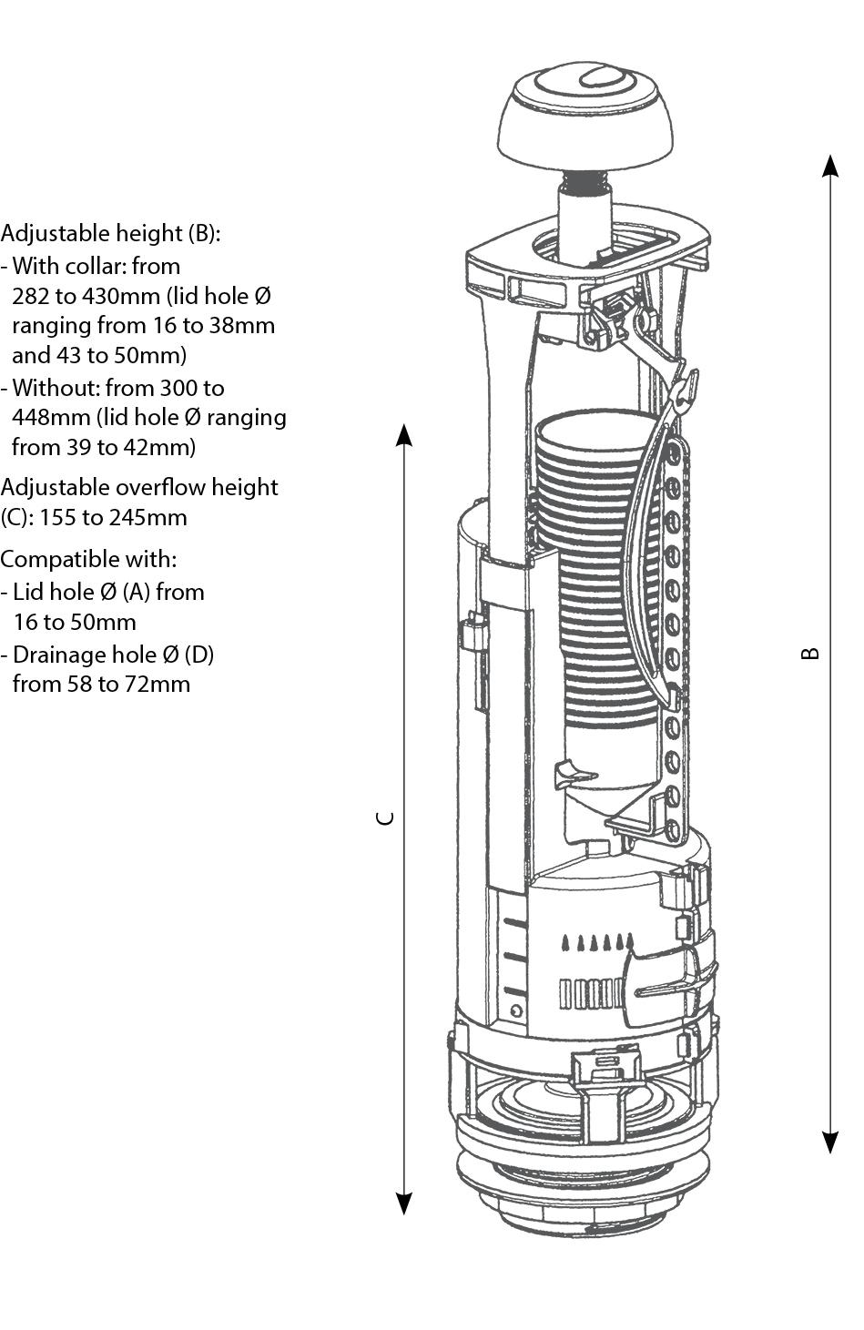 diagram of plastic