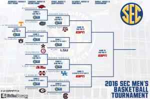 SEC Tournament Bracket