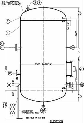Pressure Vessel Diagram Wiring Diagram