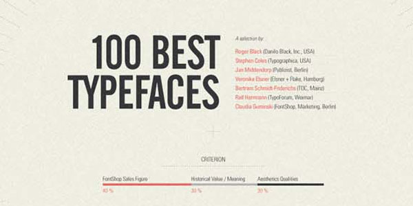 The 100 Best Infographics Interactive - Siege Media