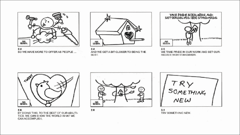 Developing a Storyboard - Video Production Corporate Video Sightline