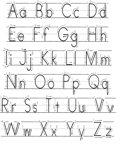 Handwriting For Kids - Sight Words, Reading, Writing, Spelling