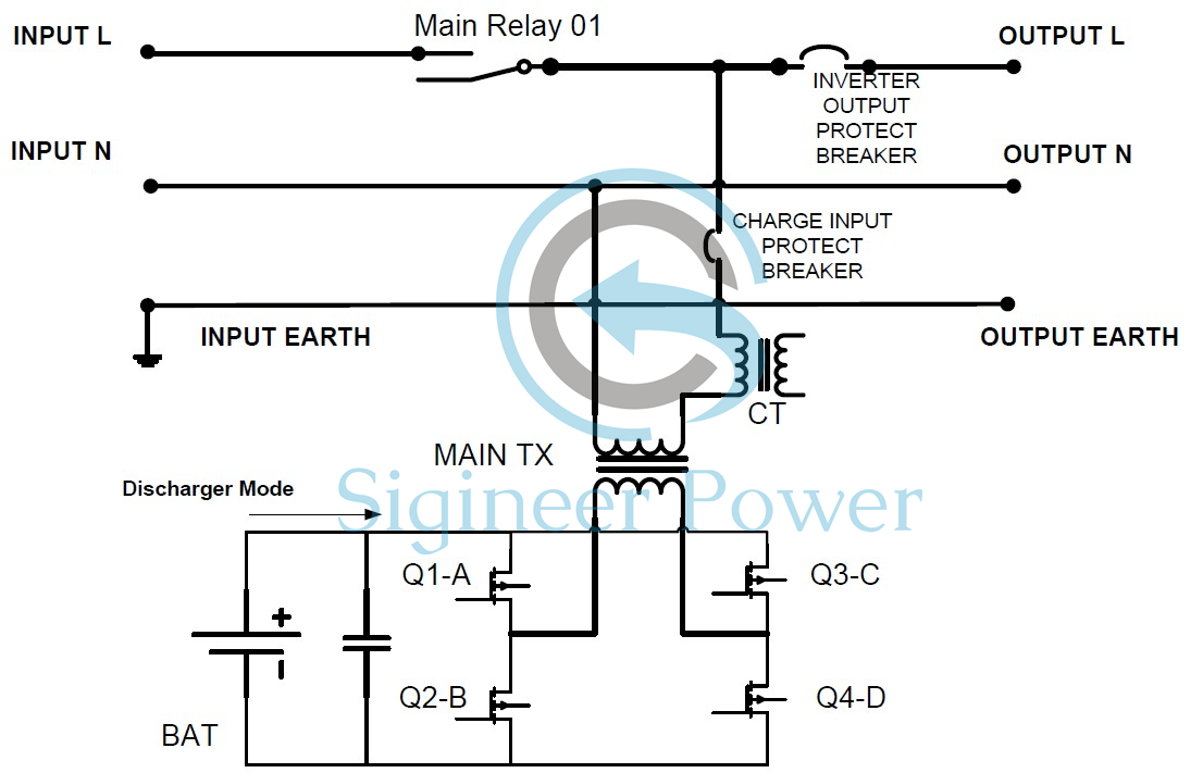 here is the circuitry as well
