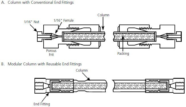 HPLC Troubleshooting Guide Sigma-Aldrich