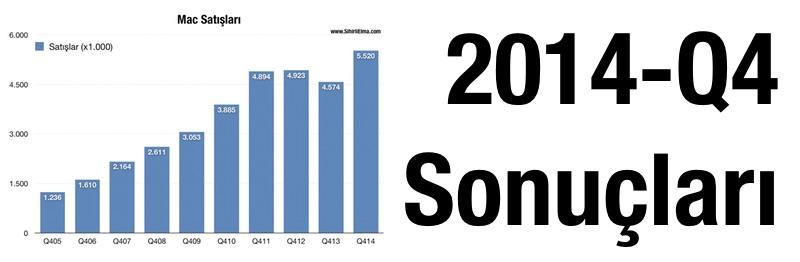 Apple 2014′ü rekorla kapattı! 5.5M Mac, 39M iPhone, 12M iPad!