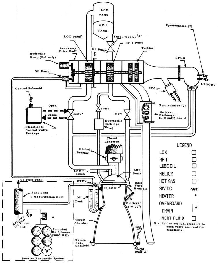 saturn engine schematics