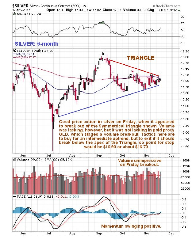 Clive Maund If There\u0027s A Rally Here The Silver Price Will Run To