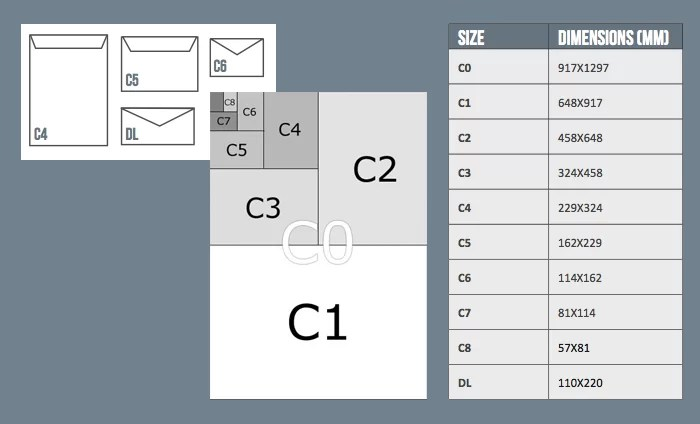 Guide To Paper Size and Weights Silvertoad