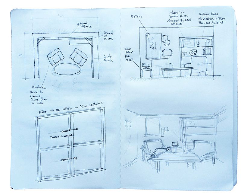 Set Design Sketchbook