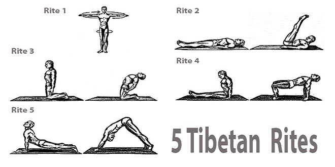 five secret tibetan rejuvenation rites program essay In this page you will find book reviews published in quest  seventy-five extraordinary people who changed  the secret autobiographies of a tibetan.