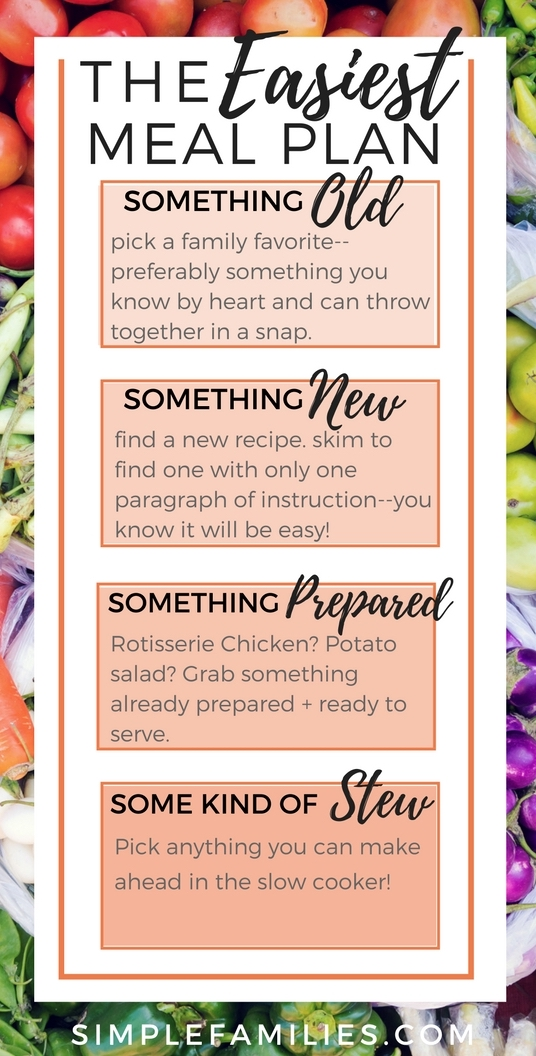 family meal planning - Bire1andwap - basic meal planner