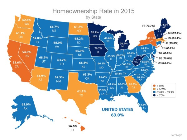 Percentage of Homeownership by Decade and by State | Simplifying The Market