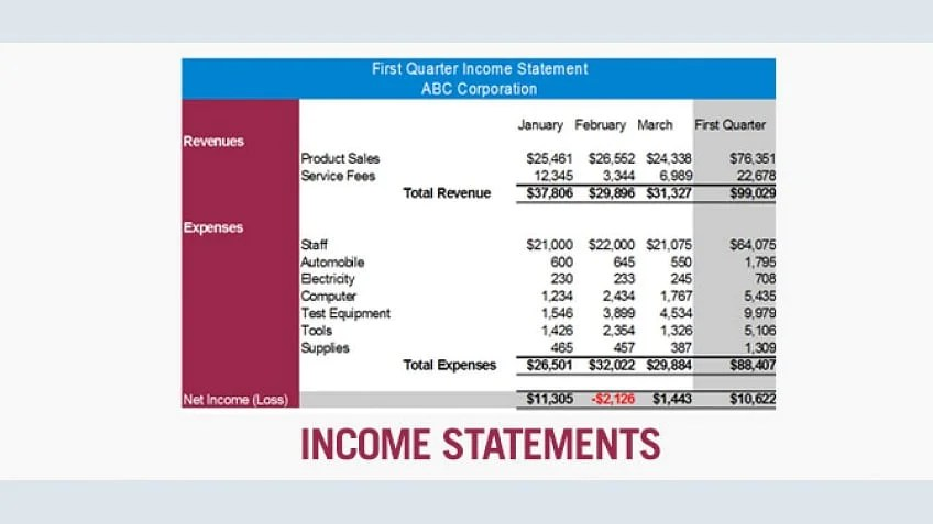 Income Statements - income statment