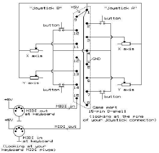 Joystick Connection