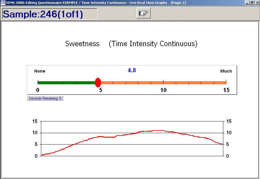 Continuous Time Intensity Examples - SIMS Sensory Software - sample software evaluation