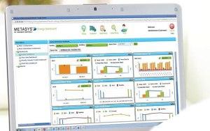 Energy-dashboard-risparmio-nenergetico-simtech