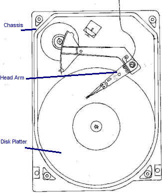 computer-hard-disk