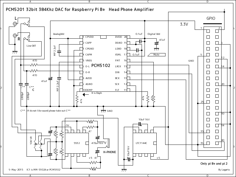 raspberry pi 2 b circuit diagram