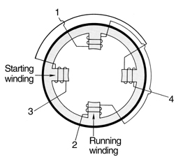 diagram of a dc motor
