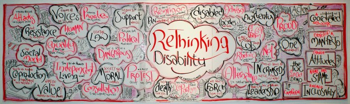 Stephens Rethinking Disability graphic with themes from the event
