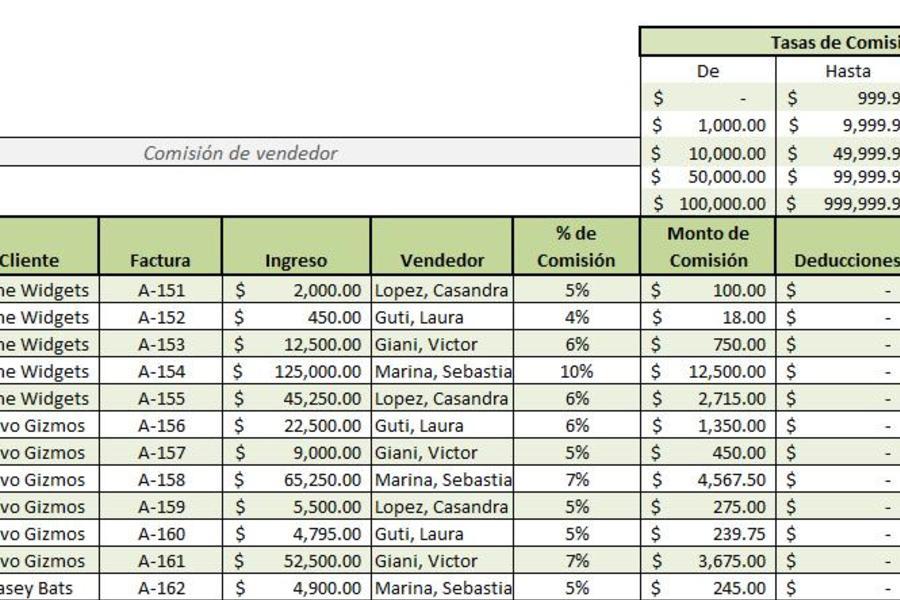 17 Plantillas de Ventas en Excel gratis SistemaContable - formatos de excel gratis
