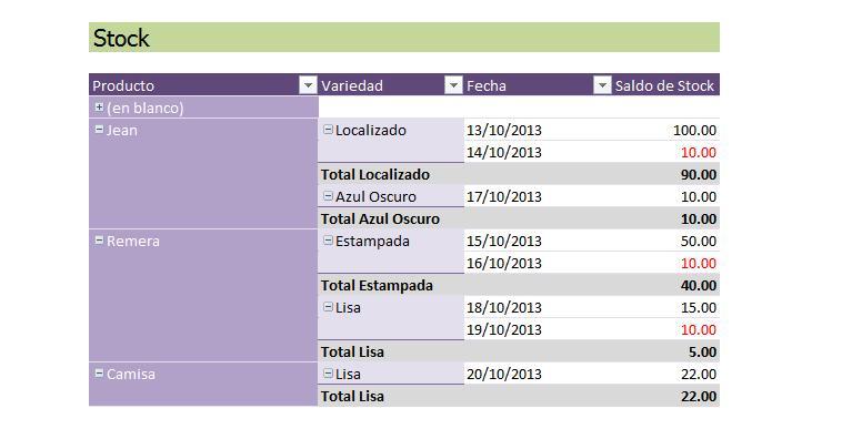 10 Plantillas gratis para Gestión de Inventarios en Excel - formato inventario en excel