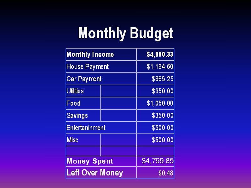 A Monthly Budget How to Make a Monthly Budget
