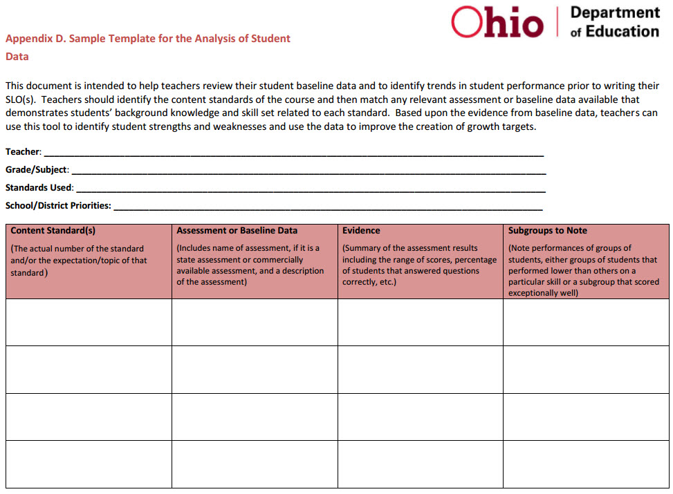 Baseline Data - Practical School Improvement Timeline for Michigan