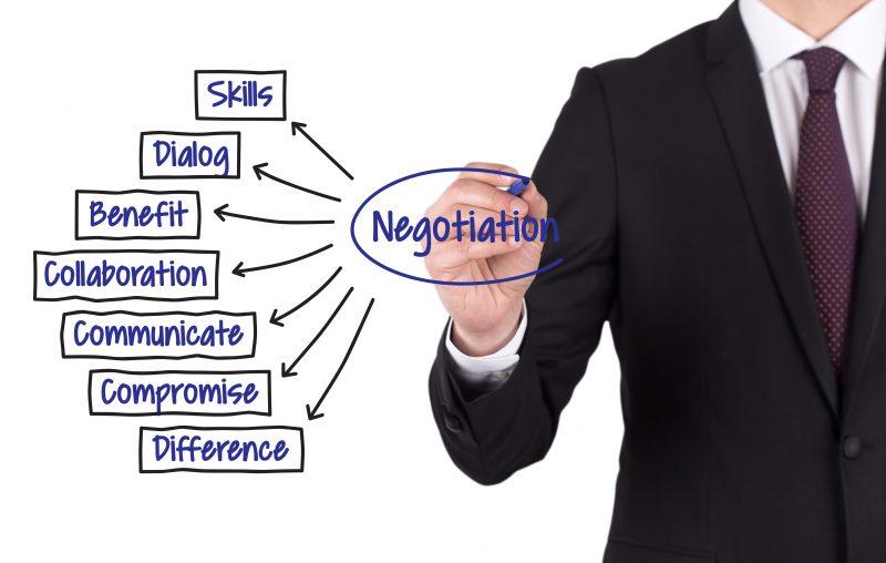 10 Characteristics Of Successful/Effective Negotiators