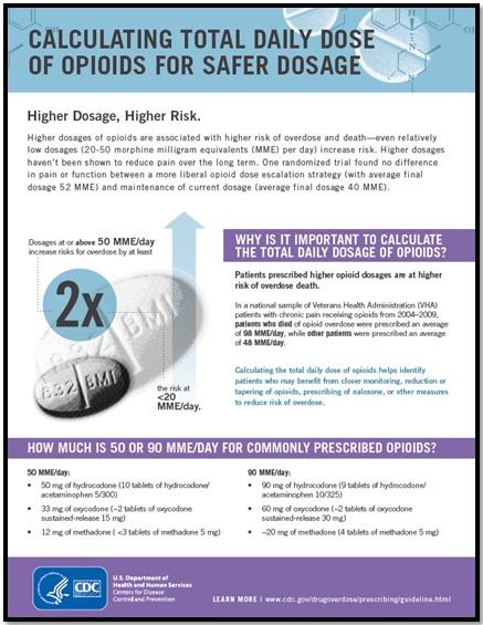 Rural Opioid Prescriber Training Program SIU School of Medicine