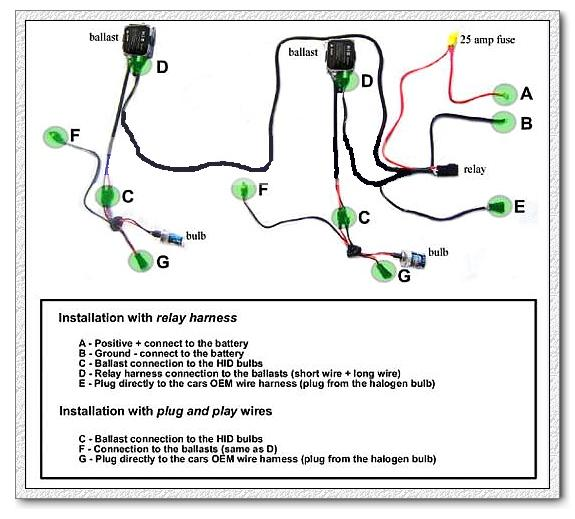 04 Yamaha R6 Wiring Diagram - Wiring Data Diagram
