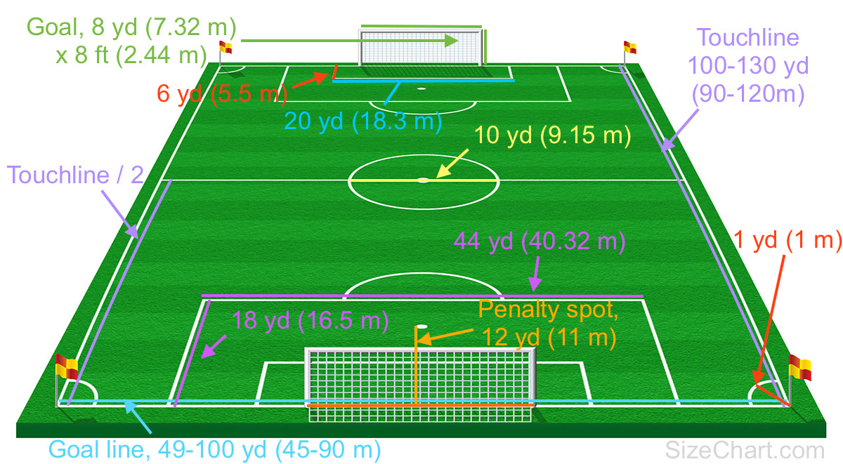 Soccer Field Football Pitch Size Measurements