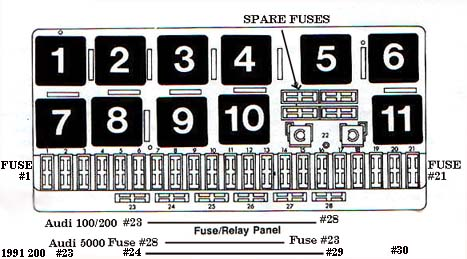 Fuse Box Audi Tt Wiring Diagram