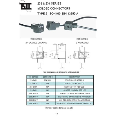 DIN Connectors - Results Page 1  Skarda Equipment Company, Inc