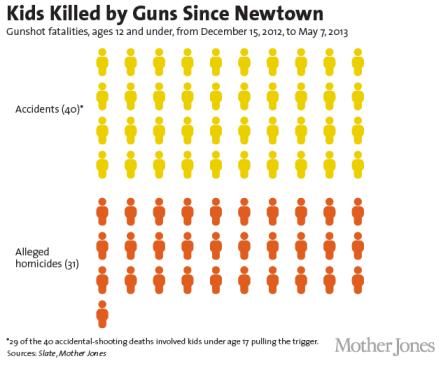 child-gun-deaths-01_0