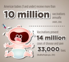 vaccine-saves-30000-lilves